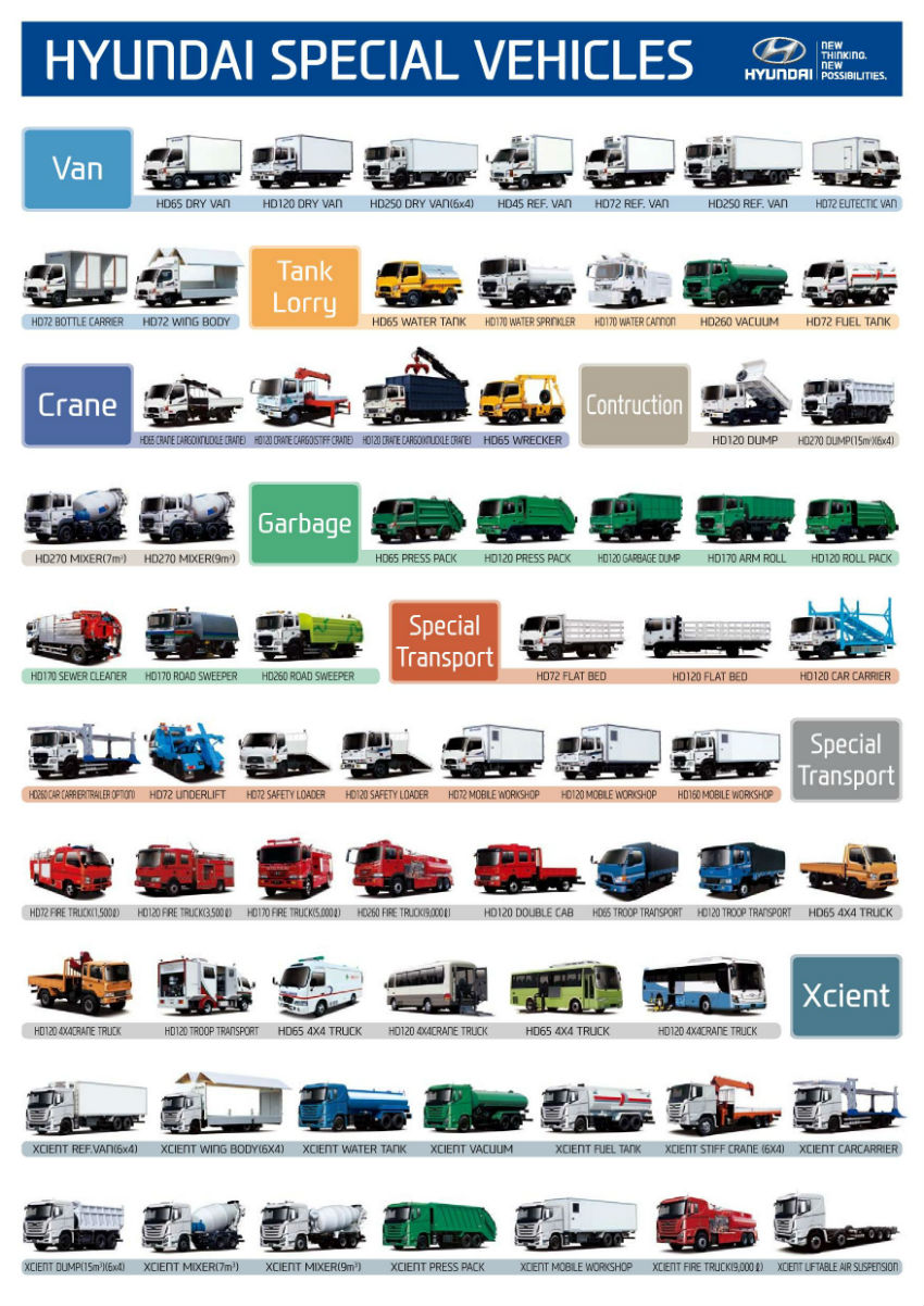 Hyu Comm 2013_special_vehicle_line_up