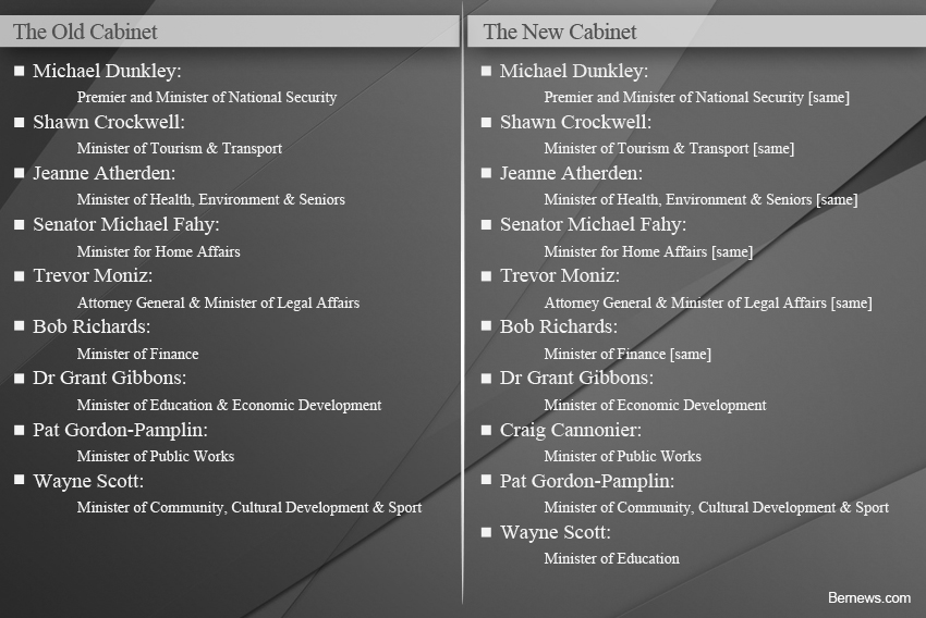 old and new cabinet 2015 final
