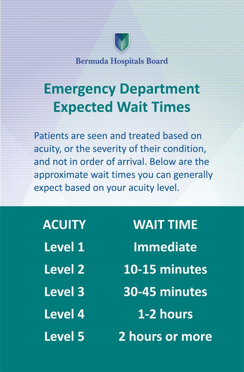ED wait times poster - Nov2014-2