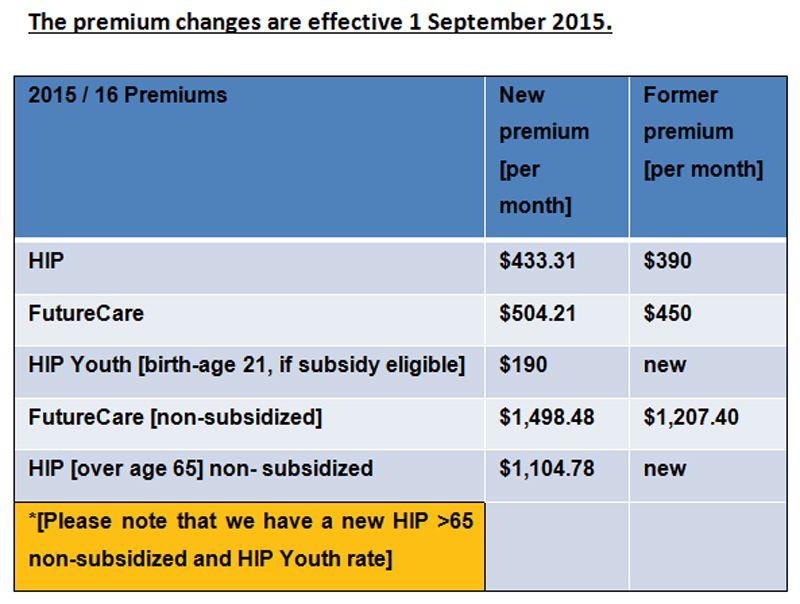 HIP premium changes effective september 1 2015