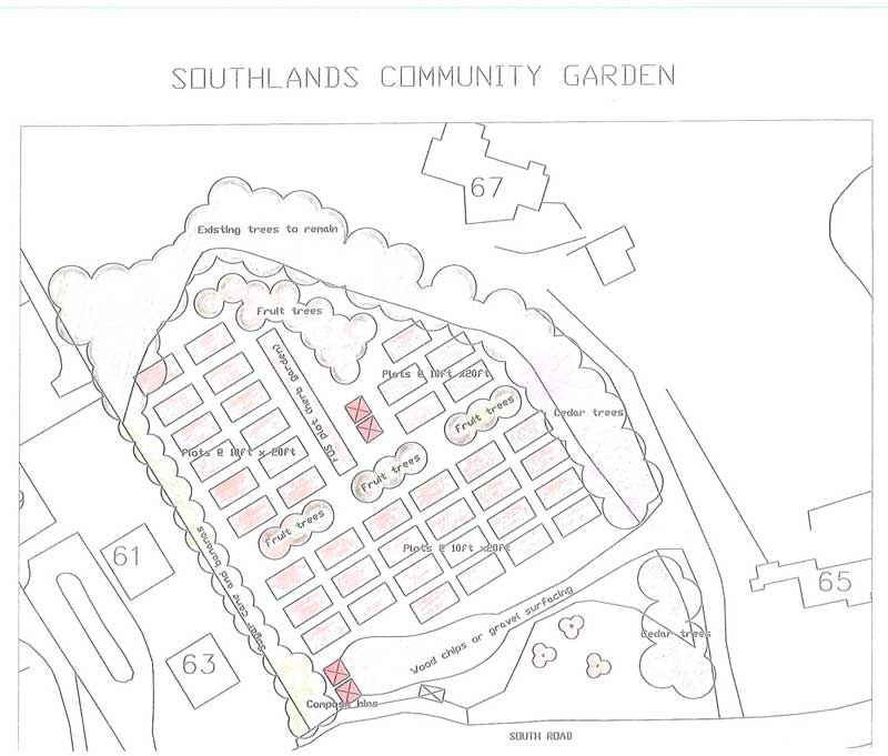 Southlands Community Garden