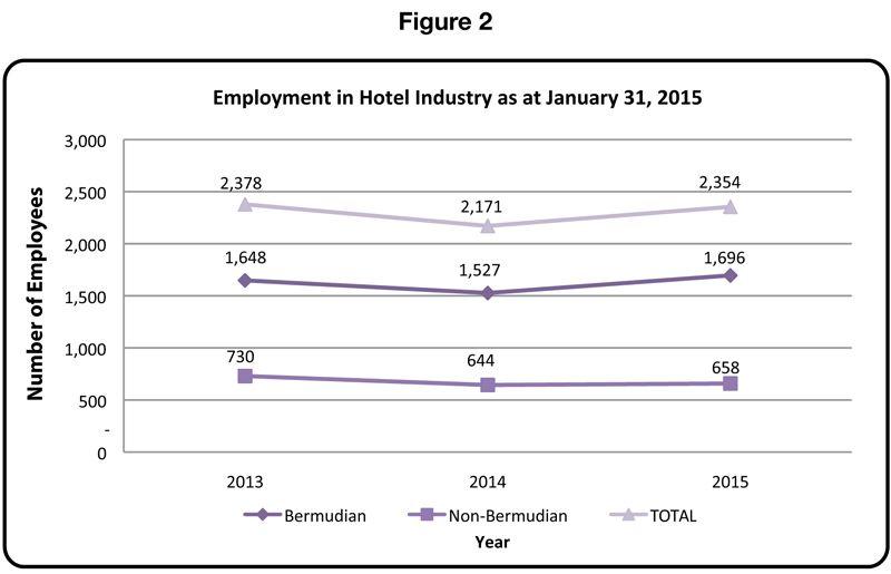 150803 Quarterly Bulletin of Statistics Q1 2015-2 figure 2