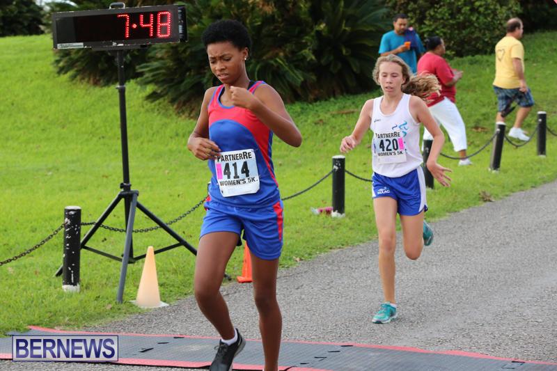 Partner-Re-Juniors-2K-Bermuda-October-11-2015-26
