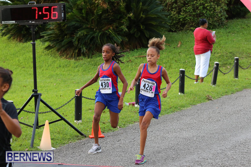 Partner-Re-Juniors-2K-Bermuda-October-11-2015-32
