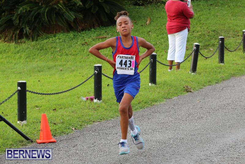 Partner-Re-Juniors-2K-Bermuda-October-11-2015-37