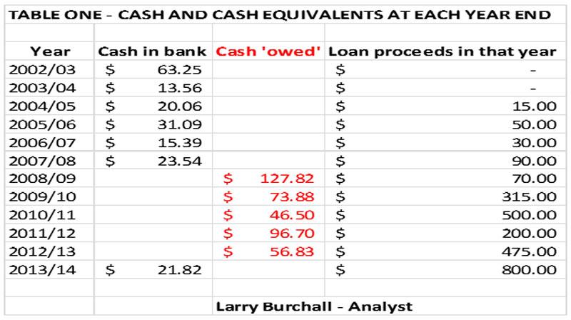 Larry Burchall Column Pic1