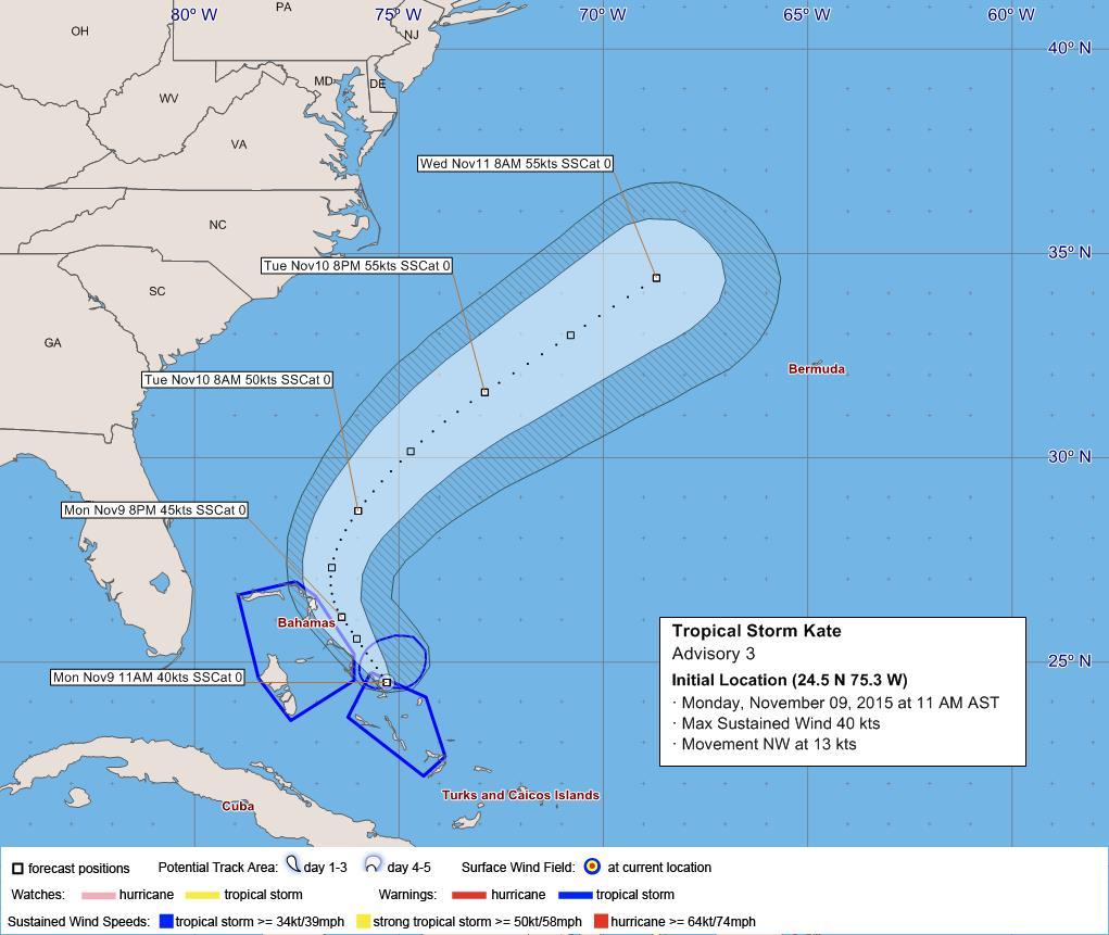 Tropical Storm Kate BWS Nov 9 2015 2pm