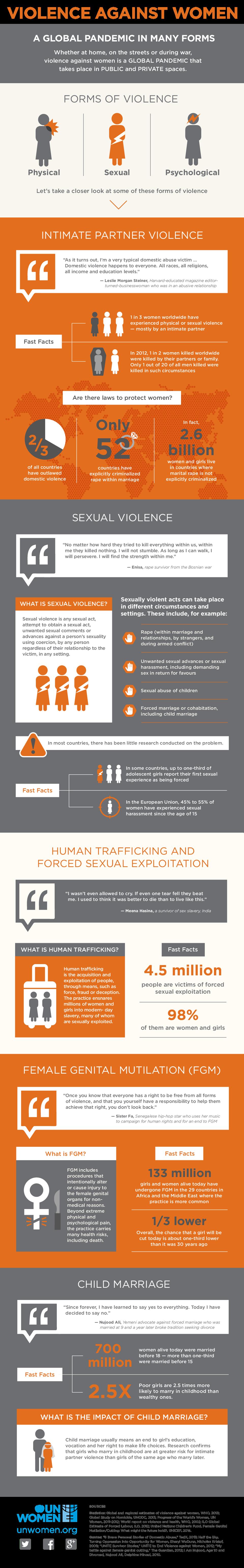 infographic-violence-against-women-en