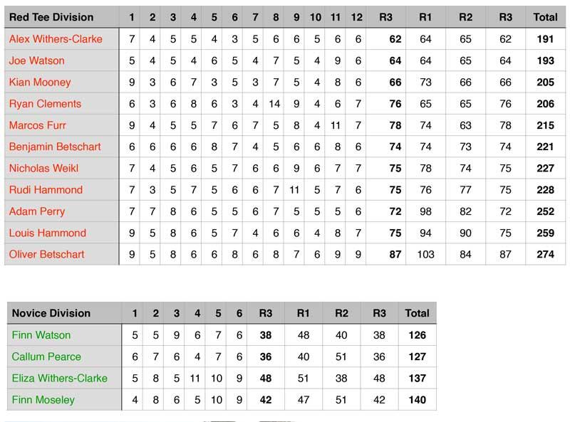 Aon Benfield Fecchio Cup - Final-22