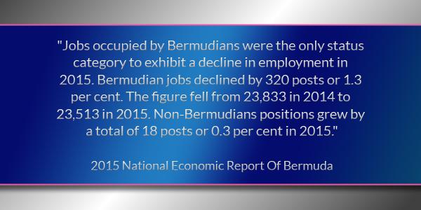 2015 National Economic Report of Bermuda 160224