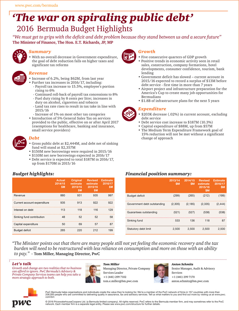 Budget Highlights _ PwC Bermuda Feb 19 2016