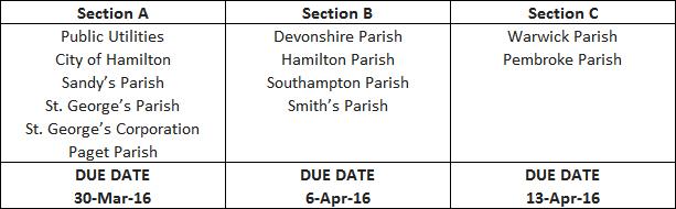 land tax payment deadlines bermuda Feb 8 2016