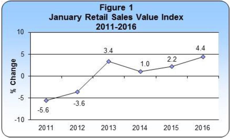 January 2016 Retail Sales publication-1