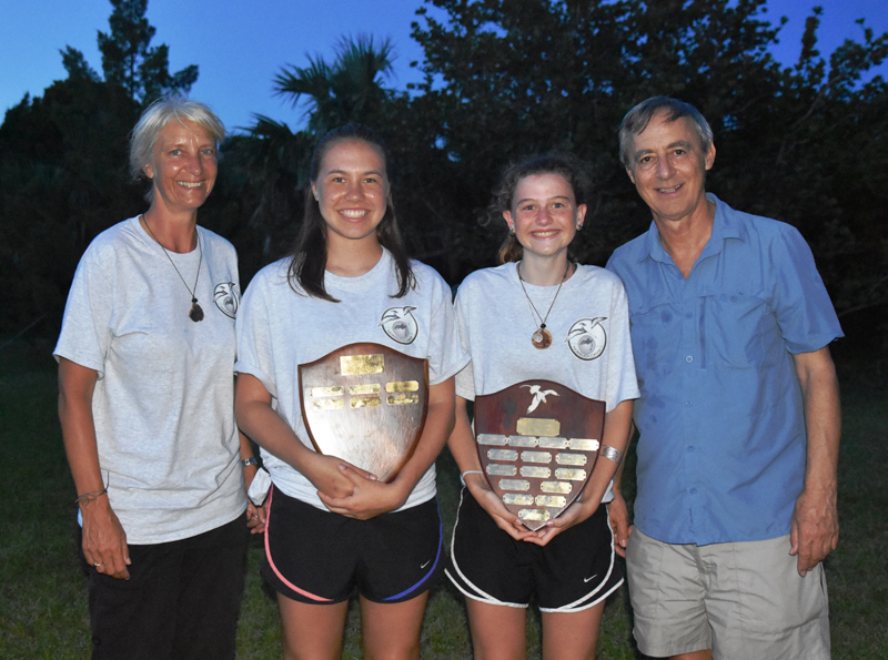 Nonsuch Camp Trophy Winners Bermuda July 5 2016