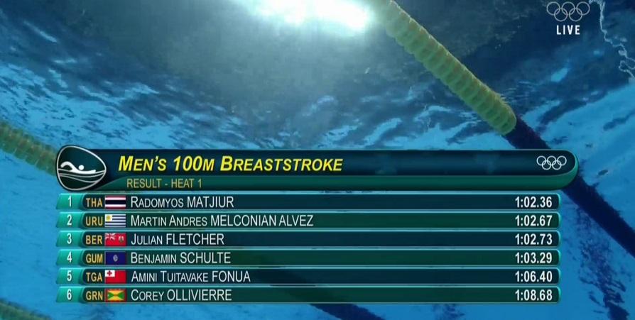 Julian Fletcher Olympics swimming Aug 6 2016 (2)