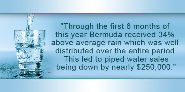 Water Bermuda TC September 15 2016 3 (1)