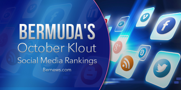 Klout October 2016