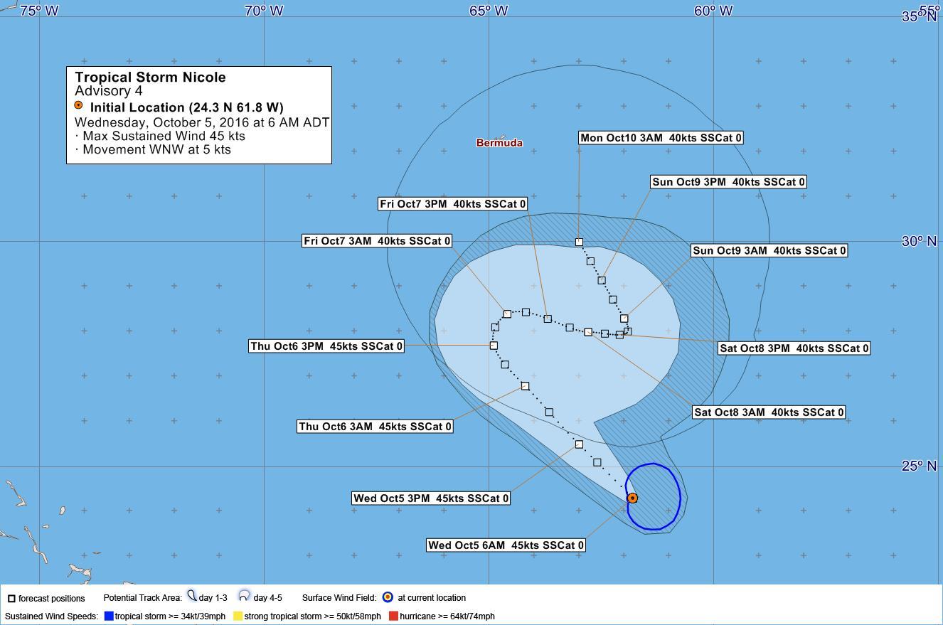 Tropical Storm Nicole October 5 2016 2
