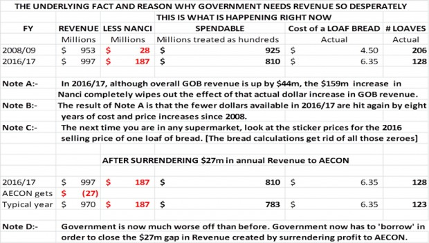 Financial-Comparison-Report-Bermuda-December-2016 2