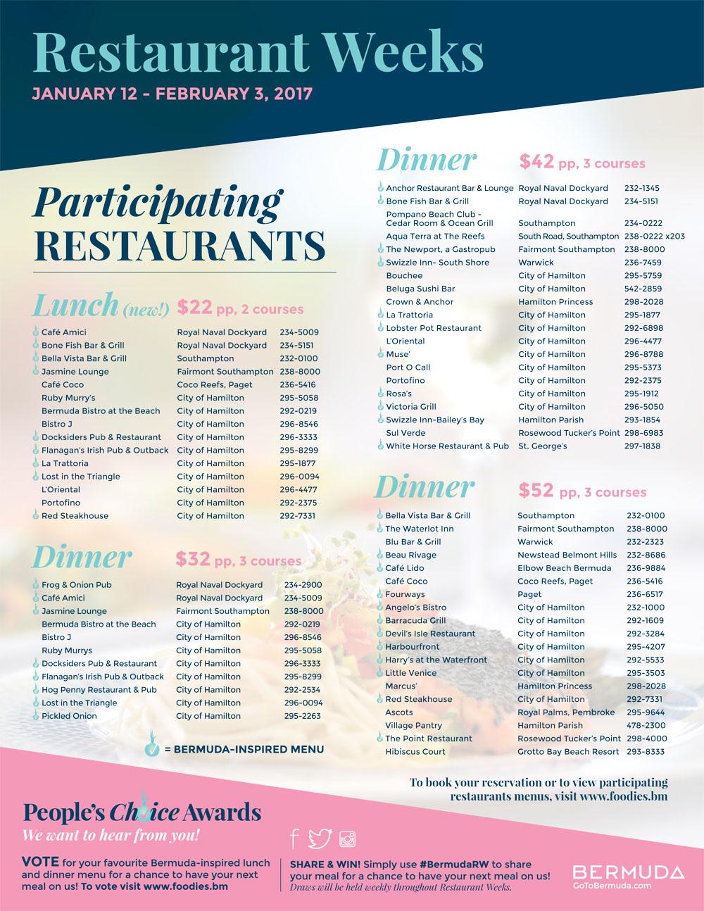 Restaurant Weeks Bermuda January 2017