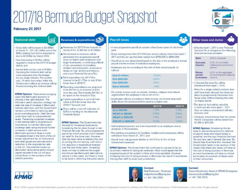 KPMG 2017-18 BDABudget Snapshot-022817