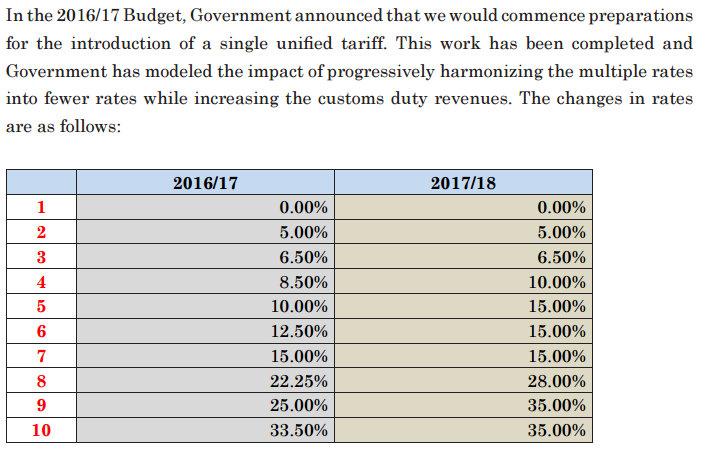 2017 Budget (3)