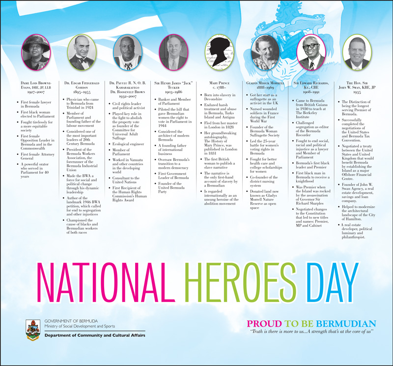 1496681189_Natl Heroes Day 2017