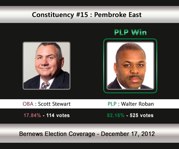2012 C15 bermuda election results