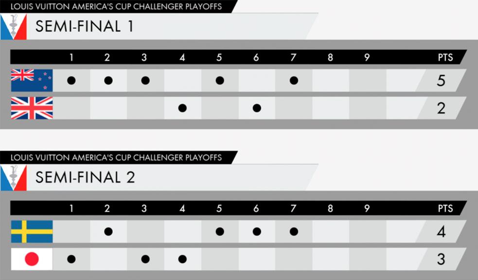 AC Challenger Playoffs June 8 2017