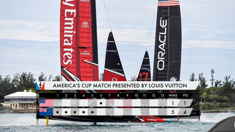 America's Cup Bermuda June 24 2017