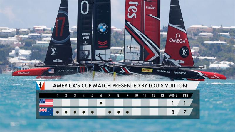America's Cup Bermuda June 26 2017 (3)