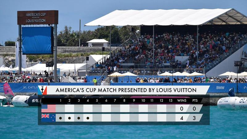 Americas Cup Bermuda Standing June 18 2017