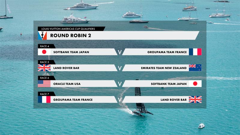 Americas Cup Schedule Round Robin 2 Bermuda June 1 2017