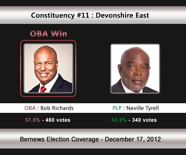 C11 2012 Election Result