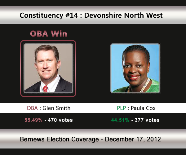 C14 2012 Election Result