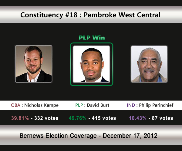 C18  2012 Election Result