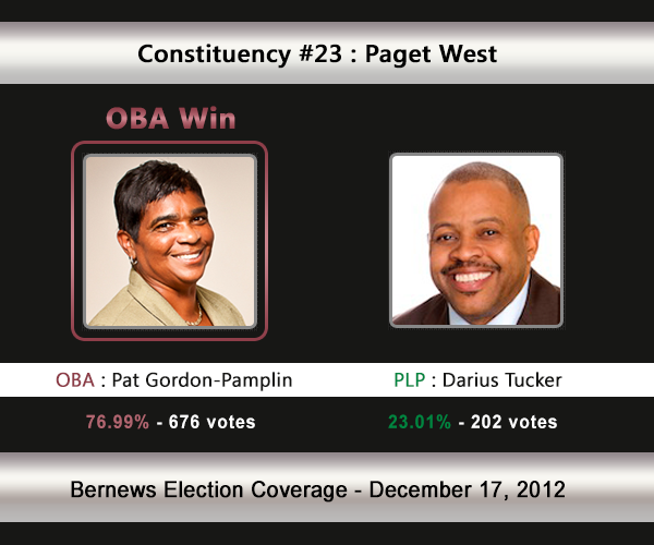 C23 2012 Election Result