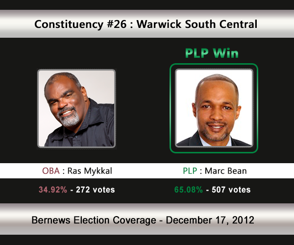 C26 2012 Election Result
