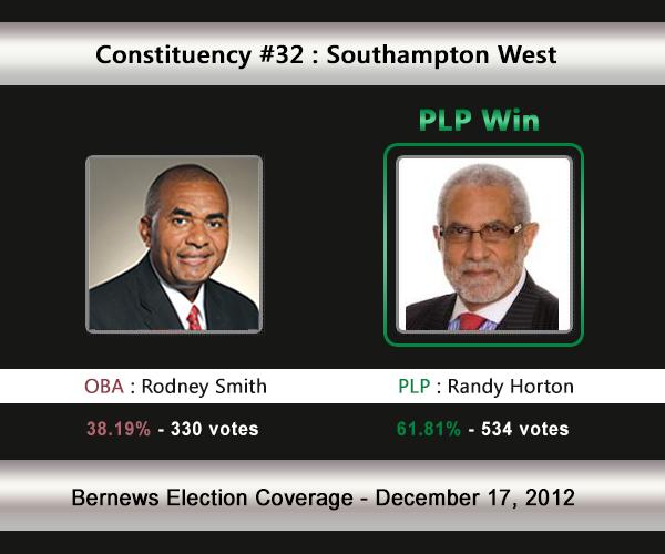 C32 2012 Election Result