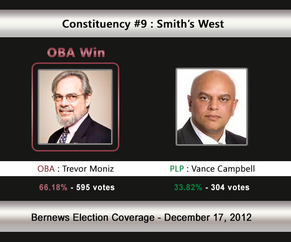 C9 2012 Election Result