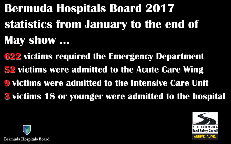 Road traffic accident Bermuda June 2017