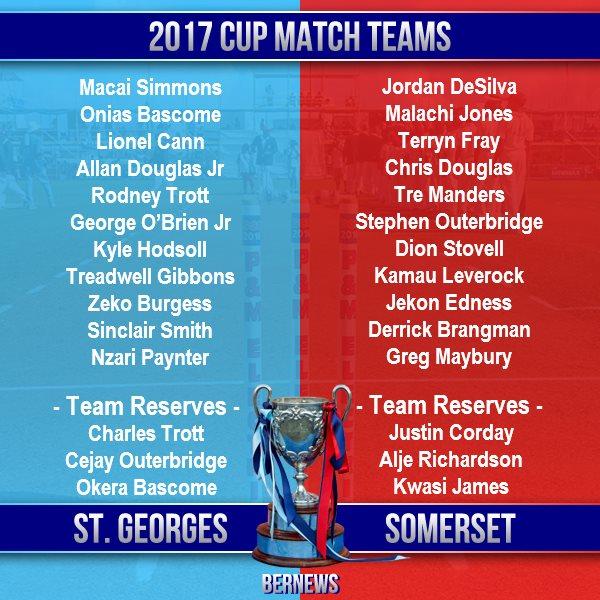 Cup Match 2017 Player list