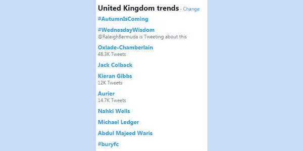 Nahki trending