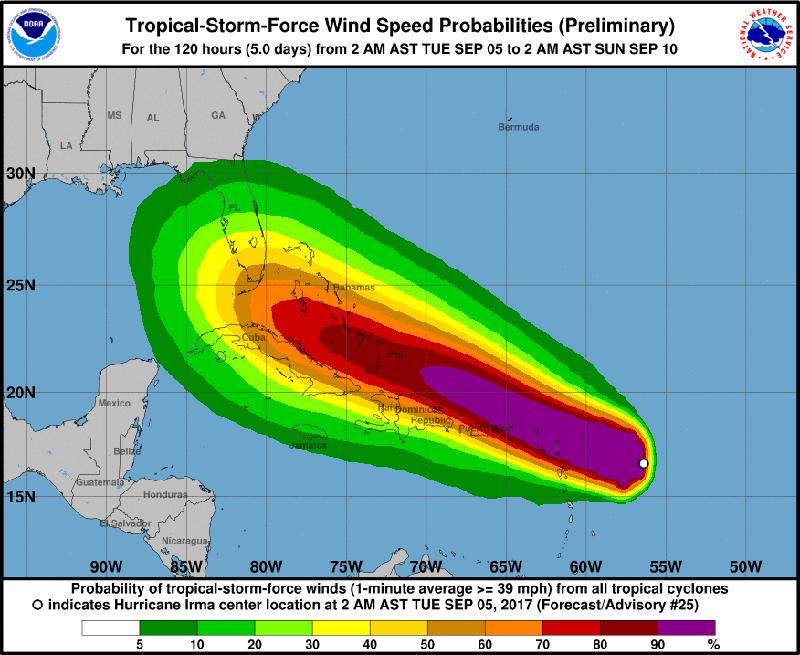 Hurricane Irma Bermuda September 5 2017