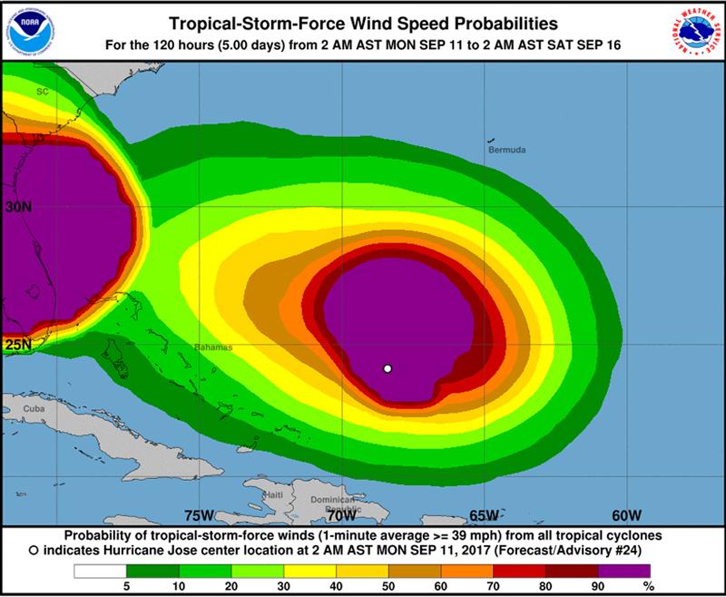 Hurricane Jose Bermuda September 11 2017 2