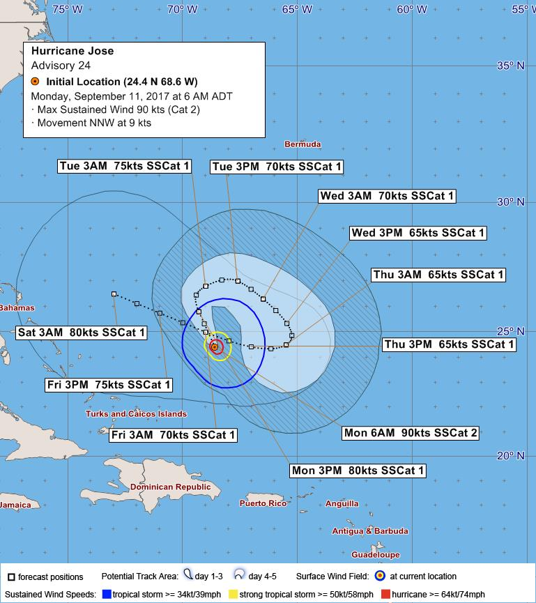 Hurricane Jose Bermuda September 11 2017