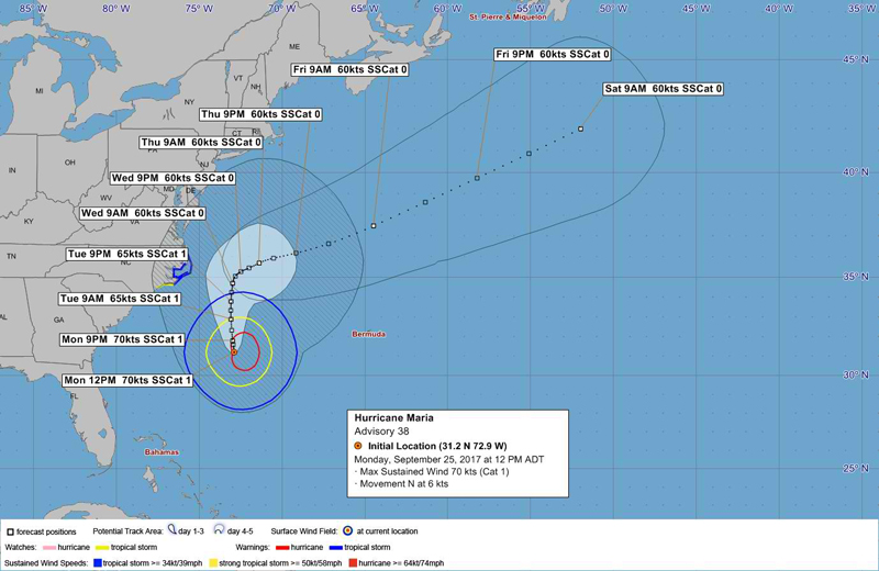 Hurricane Maria BWS Bermuda Sept 25 2017