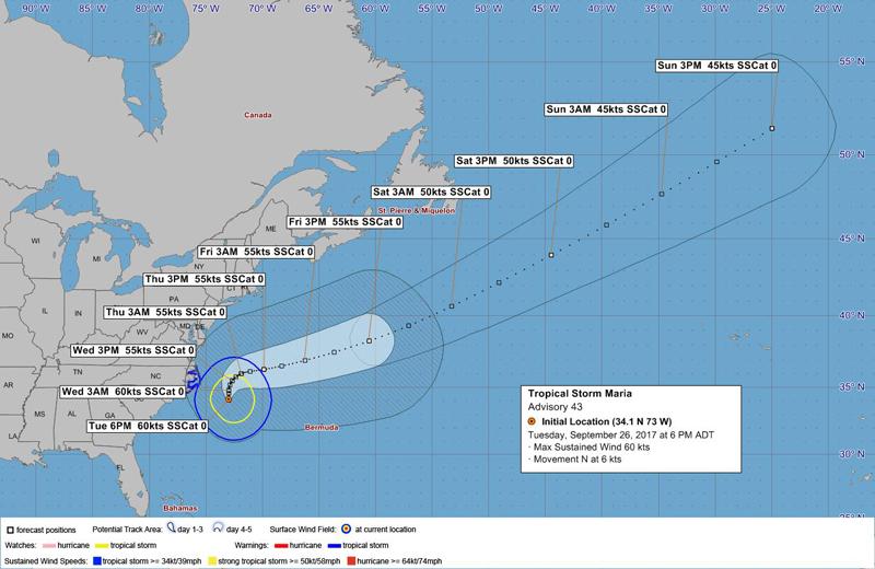 Tropical Storm Maria Bermuda Sept 26 2017 1