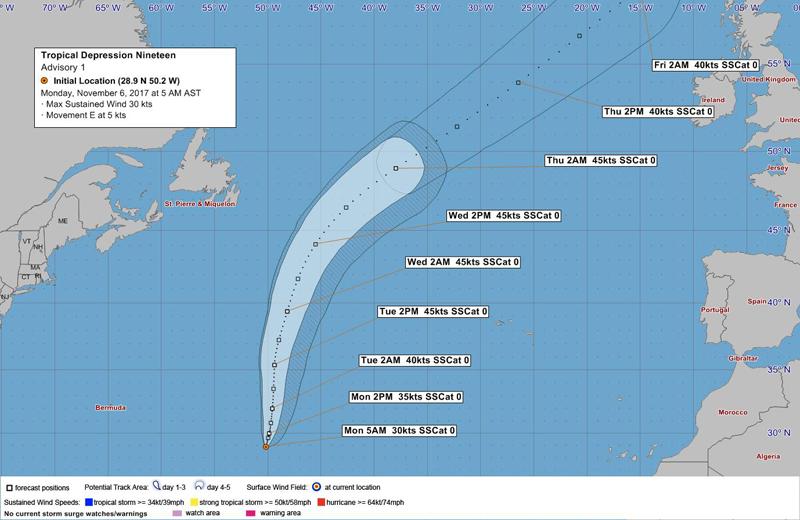 Tropical Depression Nineteen Bermuda Nov 6 2017