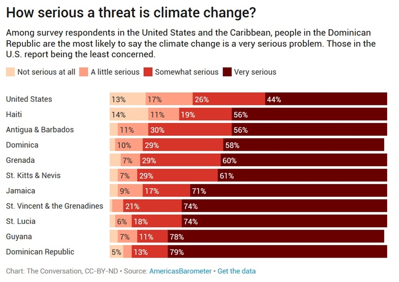 Climate change threat 04 (1)